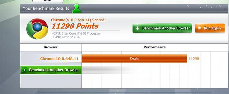 Post your Internet Browser Benchmark-chrome-dev-10-benchmark.jpg