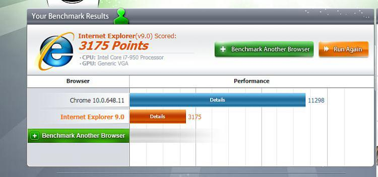 Post your Internet Browser Benchmark-ie9-beta-32-benchmark.jpg