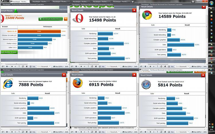 Post your Internet Browser Benchmark-pk.jpg