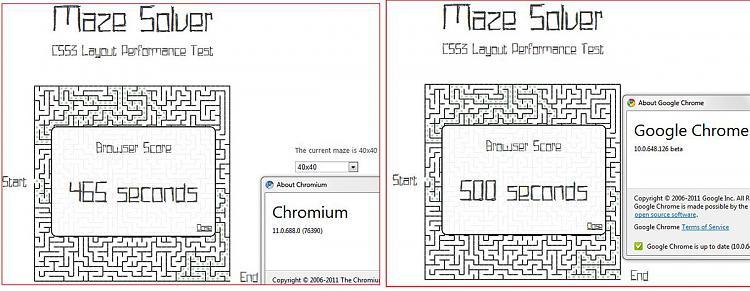 Post your Internet Browser Benchmark-chrome-10-11.jpeg