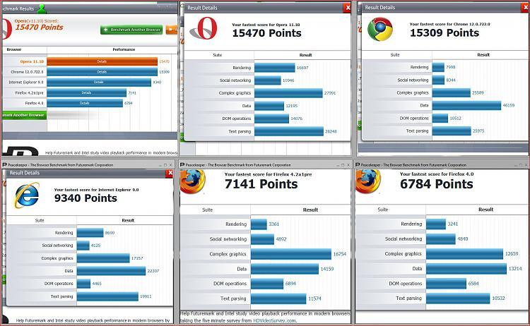 Post your Internet Browser Benchmark-pk-snip.jpg