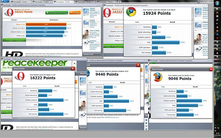 Post your Internet Browser Benchmark-pk-opera11.50alpha16222.jpg