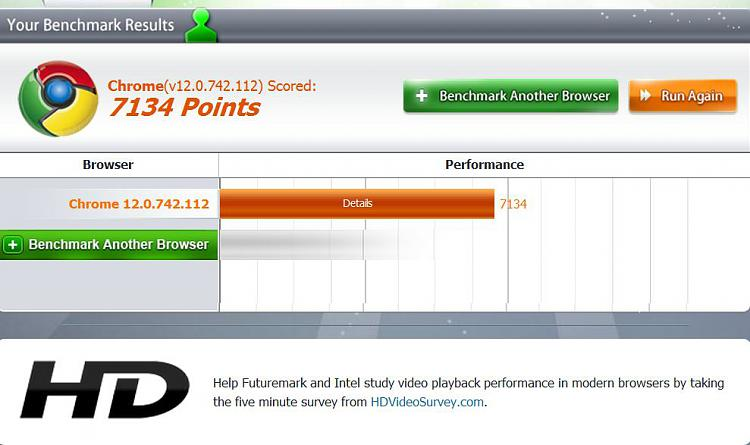 Post your Internet Browser Benchmark-chrome2.jpg