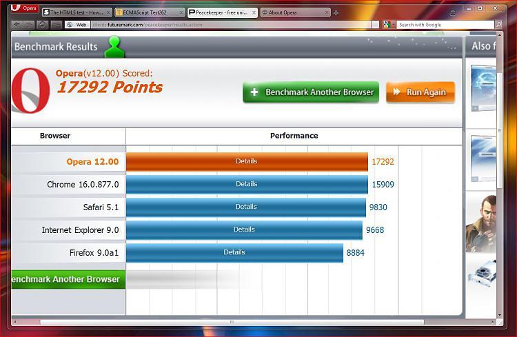 Post your Internet Browser Benchmark-pk-op12-build-1065.jpg