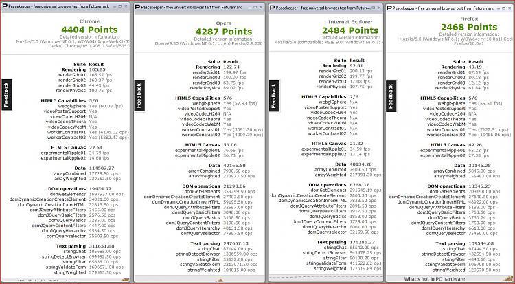 Post your Internet Browser Benchmark-pk1.jpg