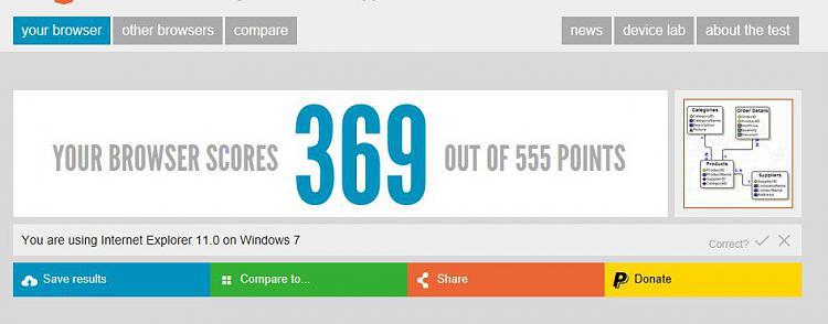 Internet Explore & Google Chrome   Compared!-html5-test.jpg