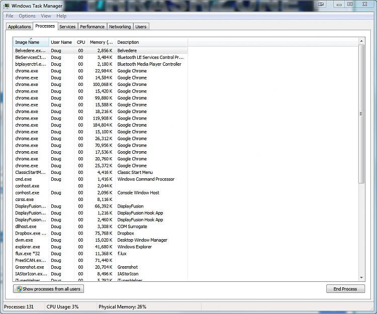 "1 Chrome window (1 tab), but 12 ""chrome.exe *32"" in Task Manager!-2015-04-27-12_10_42-windows-task-manager.jpg"