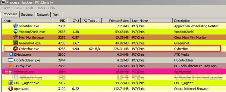 Firefox 38.0.1 a memory-gobbling abomination?-process-hacker.jpg