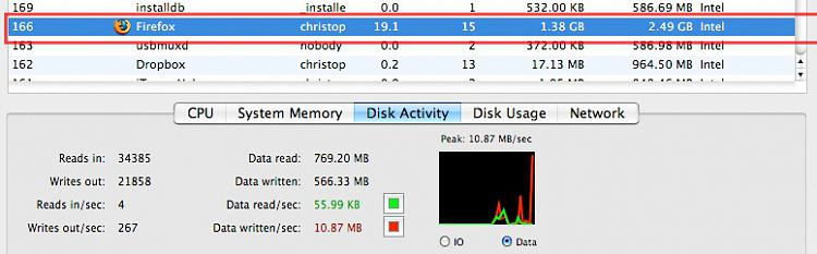 Reclaim Memory in Google Chrome-firefox-ram2.jpg