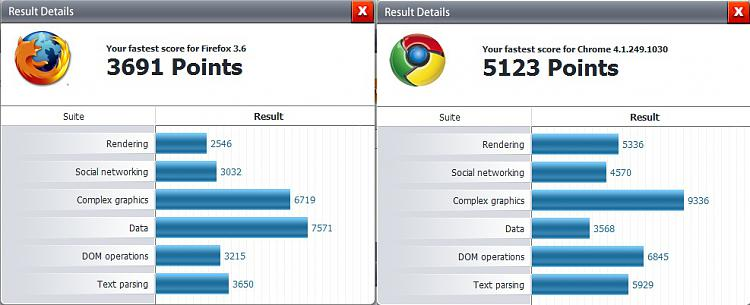 Post your Internet Browser Benchmark-browserbenchmarkpeacekeeper.jpg