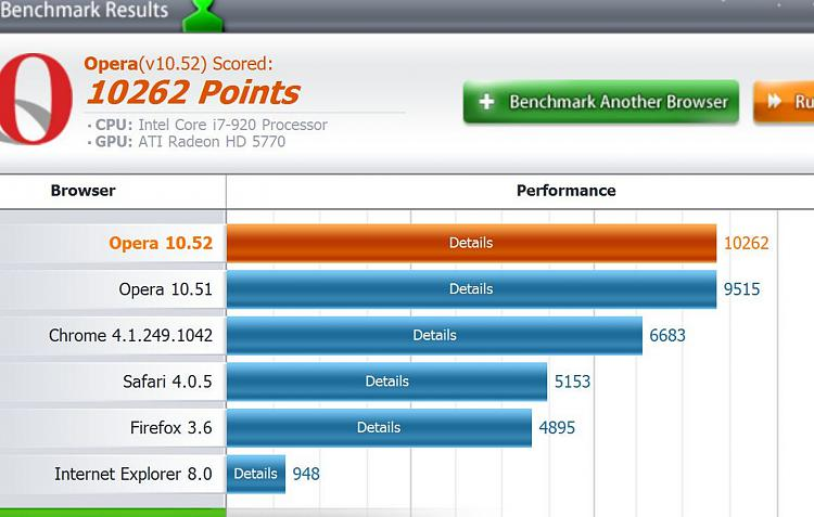 Best browser for Windows 7 64-bit-peacekeeper-test-1600x1200-.jpg