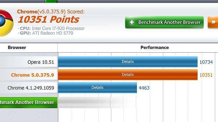 Post your Internet Browser Benchmark-opera-chrome-speed-test.jpg