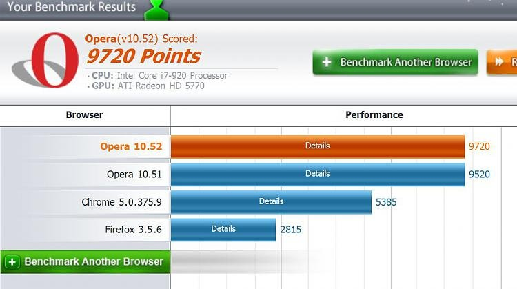 Post your Internet Browser Benchmark-wyzo.jpg