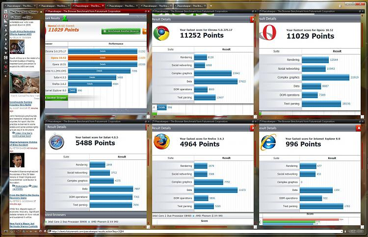 Post your Internet Browser Benchmark-peacekeeper-benchmark-26april.jpg