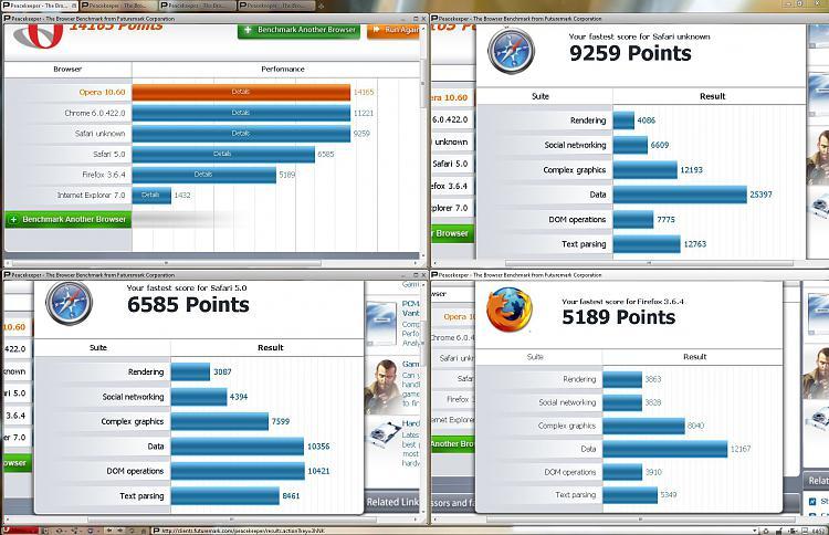 Post your Internet Browser Benchmark-peacekeeper-safari-firefox-plus-op-chr.jpg