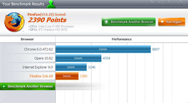 Post your Internet Browser Benchmark-fur.png