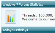 Most Users Online [2]-100k_threads.jpg