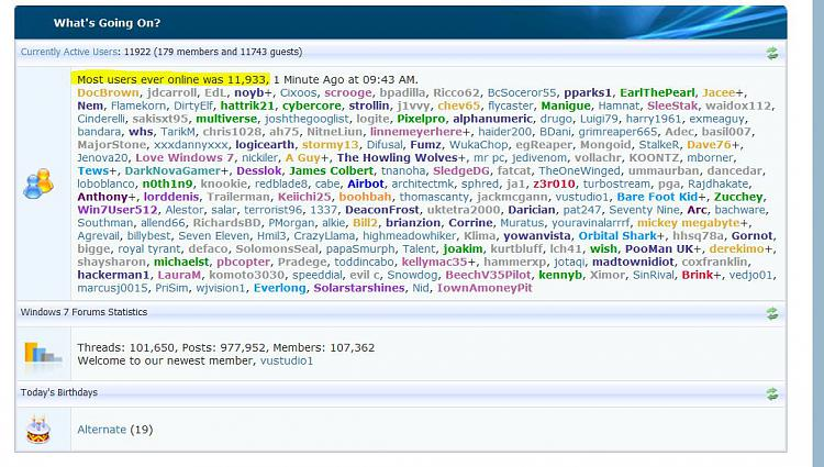 Most Users Online [2]-11933.jpg