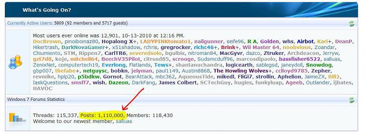 Most Users Online [2]-1110k_posts_12-24-2010.jpg