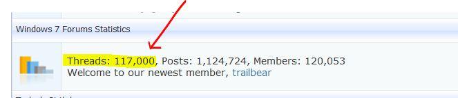 Most Users Online [2]-117k_threads_1-2-2011.jpg