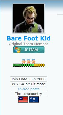 Bare Foot Kid's New Avatar-ted3.jpg