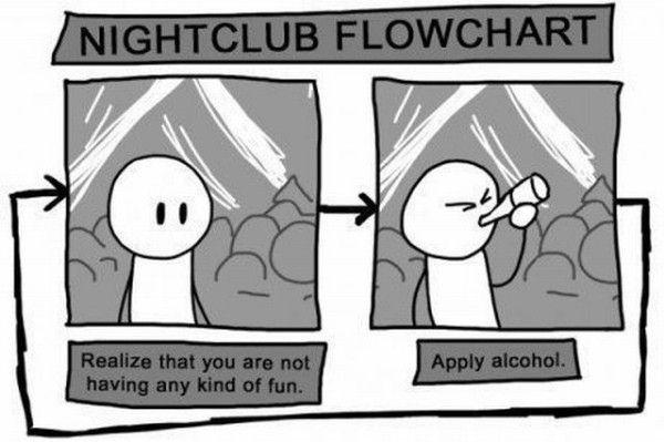 Funny and Geeky Cool Pics-night_club_flowchart.jpg