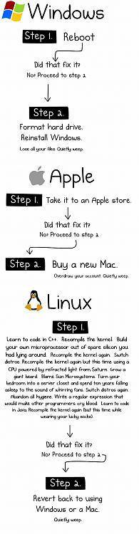 Funny and Geeky Cool Pics-fix-windows-mac-apple.jpg