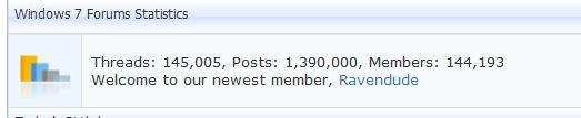 Forum Milestones [2]-1390000_posts_6-4-2011.jpg