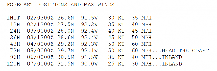 Disturbance in Gulf of Mexico-la-storm-2.png
