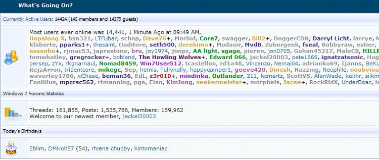 Forum Milestones [2]-most-users3.png
