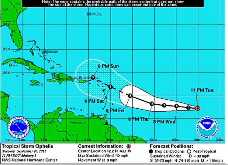 Hurricane Tracking-ophelia.png