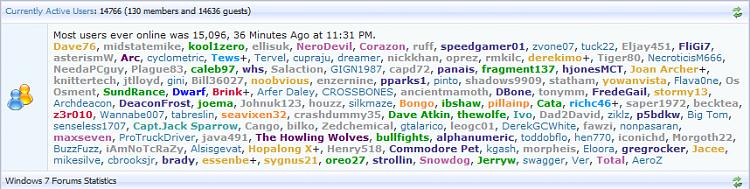Forum Milestones [2]-most-active-users-online-15-096-1nov11.png