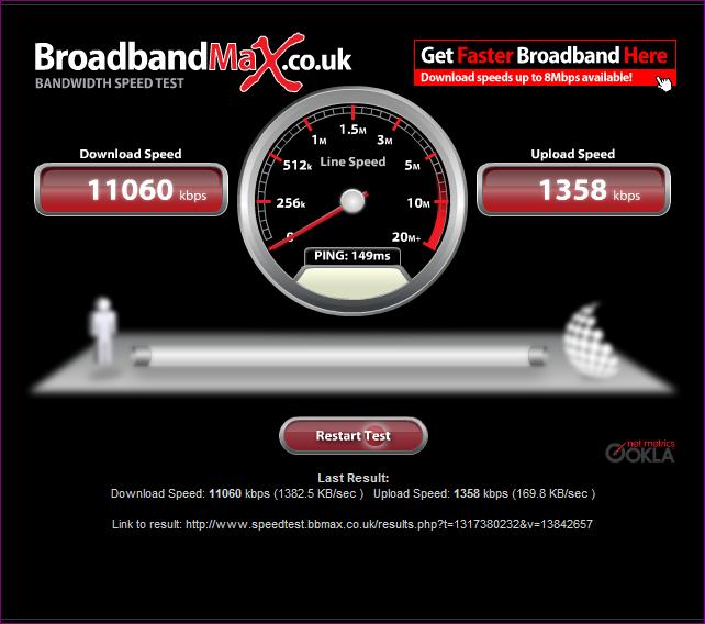 Mobile Broadband-18-12-2011.png