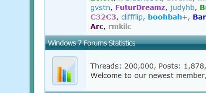 Most Users Online [2]-200k-threads.jpg