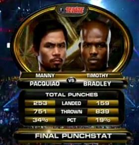 Name:  Pacquiao-vs-Bradley-punchstats.jpg Views: 140 Size:  74.2 KB