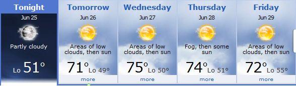 How's your weeks weather looking?-weather.jpg