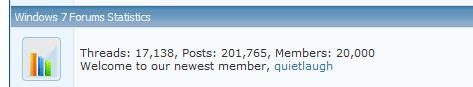 Most Users Online-20000.jpg