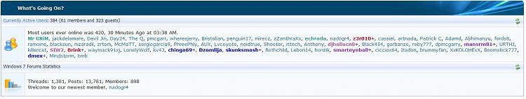 Most Users Online-2009-01-10_040943.jpg