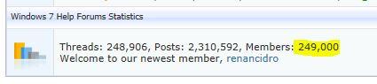 Most Users Online [2]-249-000.jpg