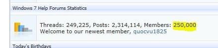 Most Users Online [2]-250-000.jpg