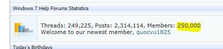 Forum Milestones [2]-250-000.jpg