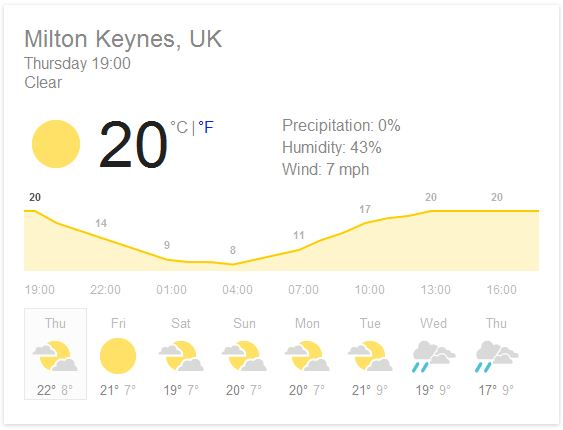 How's your weather-mkweather.jpg