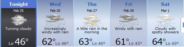 How's your weather-rain.jpg