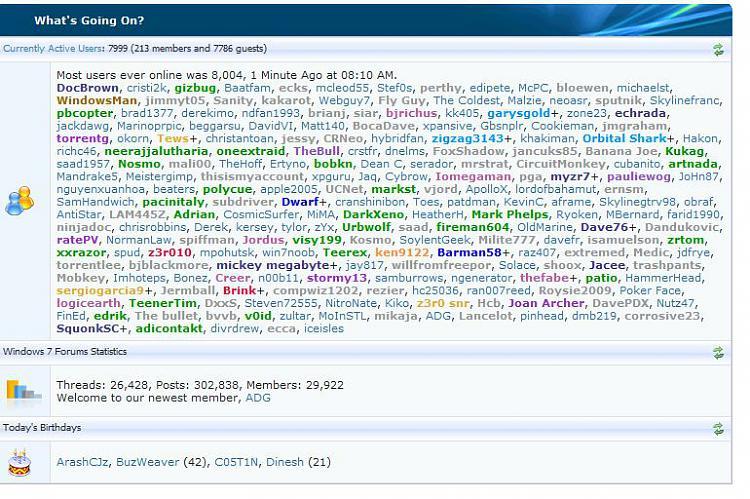 Most Users Online-8004.jpg