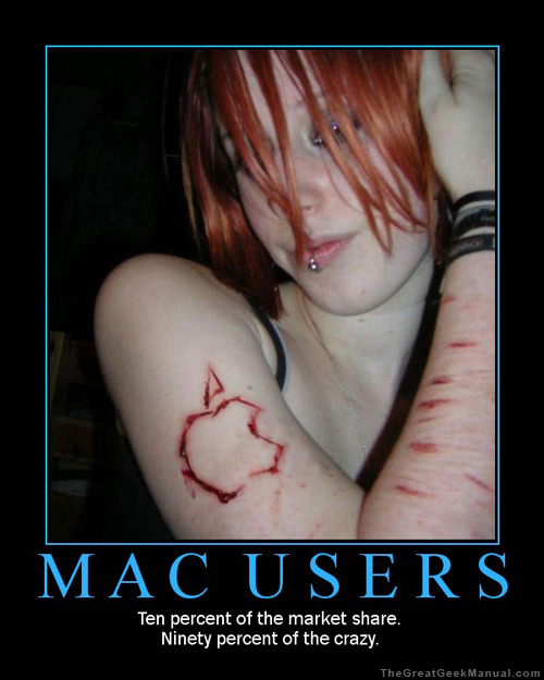 Motivation of the humourous-mac.jpg