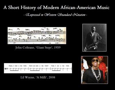 Rap music,Guys-short-history-african-american-music.jpg