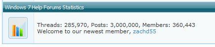 Most Users Online [2]-3000000.jpg