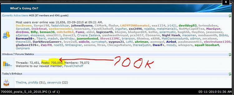 Most Users Online-700-000-b-posts.jpg