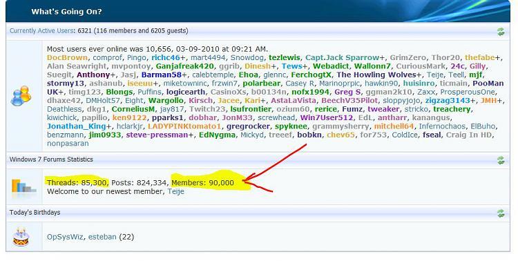 Most Users Online-90k_7_21_2010.jpg