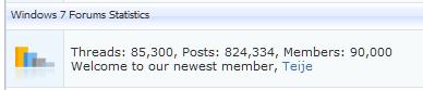 Most Users Online-90k_members.png